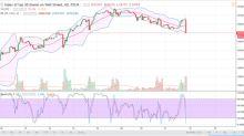 Dow Jones 30 and NASDAQ 100 Price Forecast February 22, 2018, Technical Analysis
