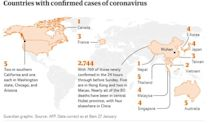 Coronavirus and Its Impact on Markets