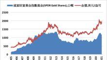 《貴金屬》COMEX黃金期貨上漲1.4% ETF持有量減少
