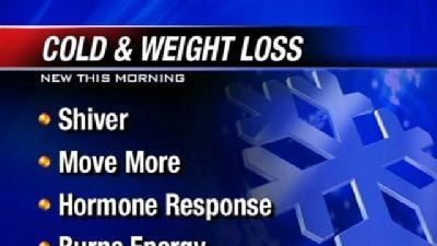 Cold Weather And Weight Loss