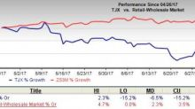 TJX Companies Hits 52-Week Low: What's Hurting the Stock?