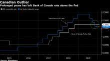 Poloz Enters Home Stretch Hawkish on Rates