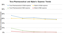 Teva Pharmaceutical or Mylan: Which Is More Cost Optimal?