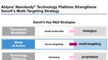 How the Ablynx Acquisition Strengthens Sanofi's R&D Strategy