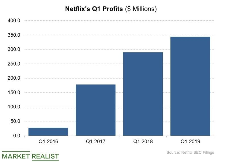 News post image: What Is Netflix Getting from Bundling Arrangements?
