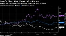 Lyft's Debut Looks Like Snap All Over Again, IPO Analyst Warns