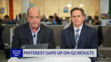 PINS Gaps Up On Q2 Results
