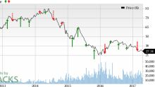 Range Resources (RRC) Q1 Earnings: Is a Beat in the Cards?