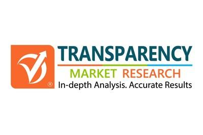 Vitamin D Testing Market to Rise From US$519 Mn Valuation in 2018 to ~US$877 Mn in 2027; Increasing Awareness About Test Benefits to Improve Adoption Rate, Notes TMR