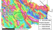 Benchmark Extends Cliff Creek Zone to +1km Strike Length and Intersects 1.44 G/T AuEq Over 102 Metres