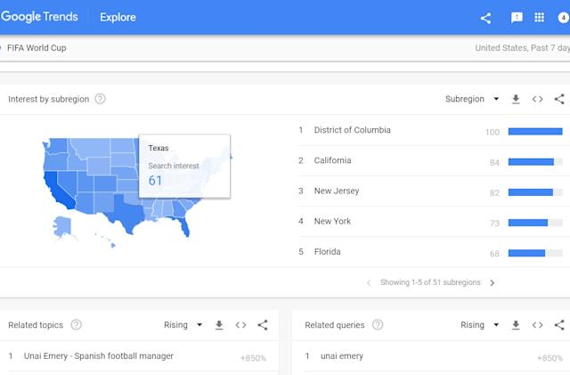 Google Trends redesign focuses on finding stories in the data