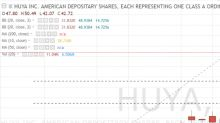 Cash In On HUYA Inc — ADR Stock Post-IPO