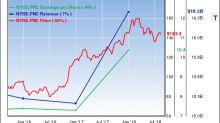 5 Negative Stocks in Gurus' Portfolio