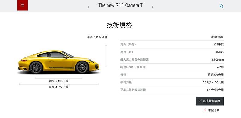 911 Carrera T強在哪?官網上也寫得很清楚了不是嗎?