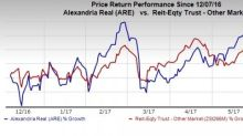Alexandria Real Estate (ARE) Announces Hike in Q2 Dividend