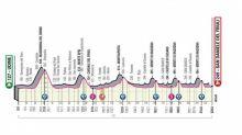 Giro - Giro 2020: le parcours de la 16e étape (Udine - San Daniele del Friuli, 229km) en vidéo