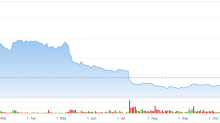 Here's Why Amneal Pharmaceuticals (AMRX) Stock Skyrocketed 50% Today