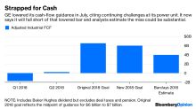 Just How Ugly Will GE's Earnings Be?