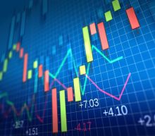 Select Bancorp (SLCT) Moves 5.6% Higher: Will This Strength Last?