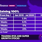 Ten myth-debunking stats about IPOs: trader