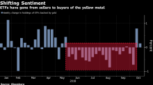 Hedge Funds Reeling From Gold Rally Have Five Charts to Watch