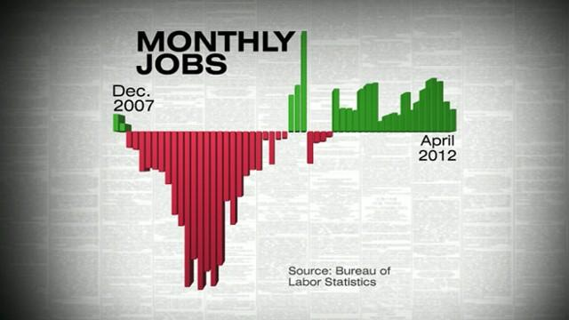 Jobs Report: Numbers Weaker Than Hoped