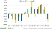 Cleveland-Cliffs' Q2 2018 Earnings: What to Look Forward To