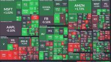 〈美股盤後〉川普未對中國祭新制裁 晶片股強彈費半飆逾2.6%