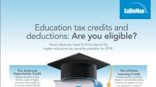 Higher Education Tax Benefits: Do You Qualify?