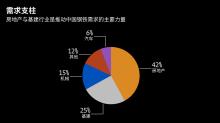 中國大宗商品市場:WTO認為中國農產品進口政策存在缺陷