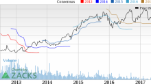 FactSet (FDS) to Post Q3 Earnings: Disappointment in Store?