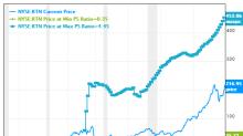 6 Guru Stocks With a Low Price-Sales Ratio