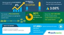 Flexible Food Packaging Market in North America | COVID-19 to have a Positive Impact on the Growth of the Market | Technavio