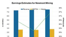 What's Driving Analysts' Earnings Estimates for Newmont Mining?
