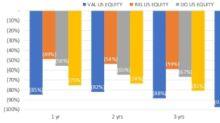 Luminus Management to Call Meeting of Valaris Shareholders to Upgrade Valaris Board