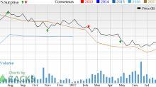 Taubman (TCO) Beats Q2 FFO Estimates, Revenues Decrease