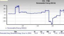 Is Renewable Energy (REGI) Stock a Suitable Value Pick Now?