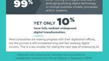 Global Survey: Hyper Disruption and Digitization Leading Forces of Change Within Business