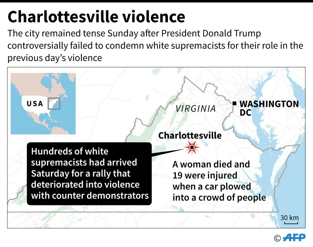Map of the US state of Virginia locating Charlottesville, where hundreds of white supremacists held a rally on Saturday that deteriorated into violence (AFP Photo/AFP )