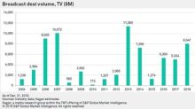 2018 TV and radio M&A posts second-largest deal volume since 2008