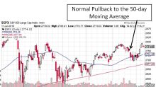 One consistent pattern in the stock market