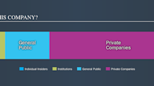 Do Institutions Own Grupo Catalana Occidente, S.A. (BME:GCO) Shares?