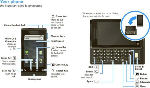 Motorola DROID user guide unearthed in its entirety