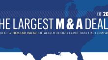Why merger activity is slowing in Orlando and everywhere else