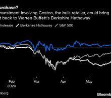 Warren Buffett's Next Bulk Purchase Should Be Costco