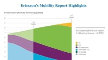 Ericsson Wins Network Contract from Celcom