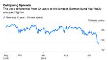 HSBC Holdings, plc  (HSBC) Stock Price, Quote, History & News