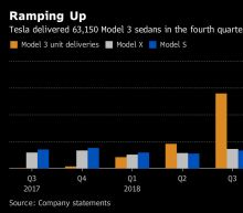 Investerare dumpar yahoo aktier