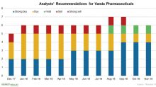 Vanda Pharmaceuticals: Recent Developments and Analyst Ratings