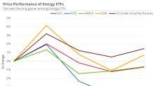 Energy ETFs Didn't Match Oil's Gain This Week